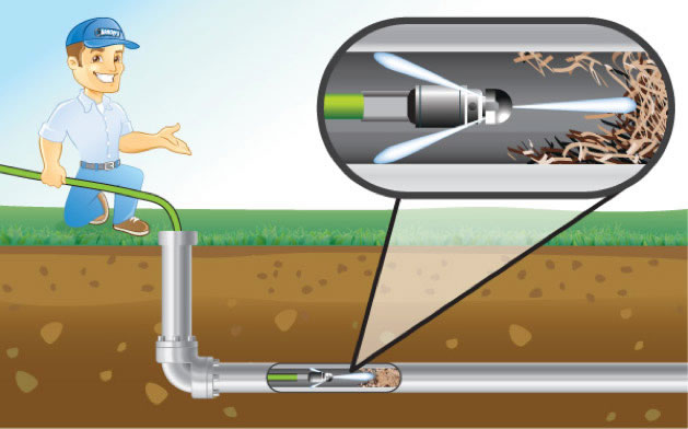 Hydro Jet Drain Cleaning Services Minneapolis
